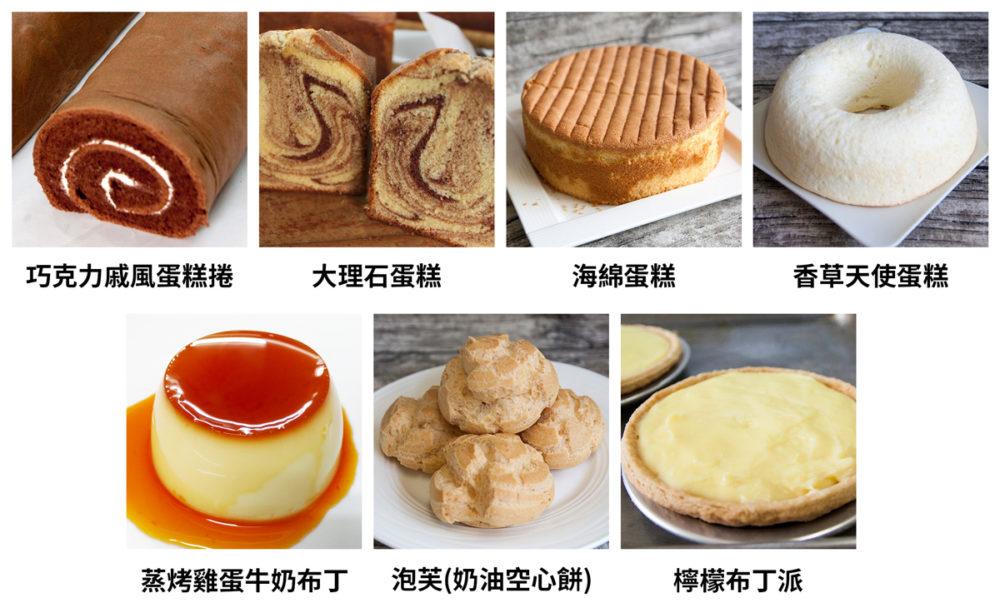 烘焙食品丙級(西點蛋糕項)-術科試題