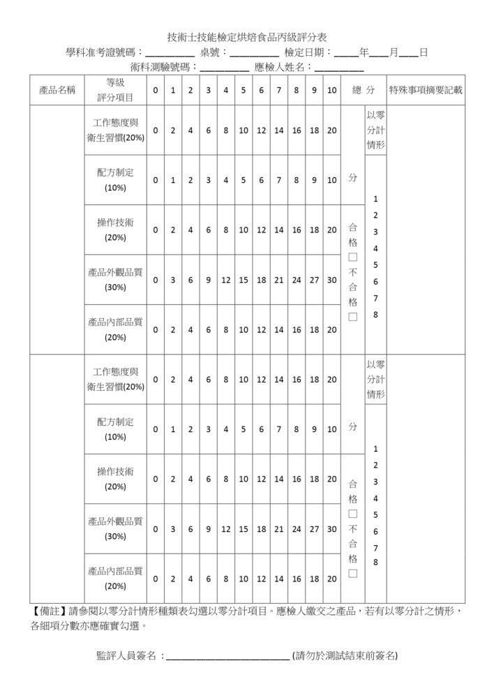 烘焙食品丙級(西點蛋糕項)-評分表
