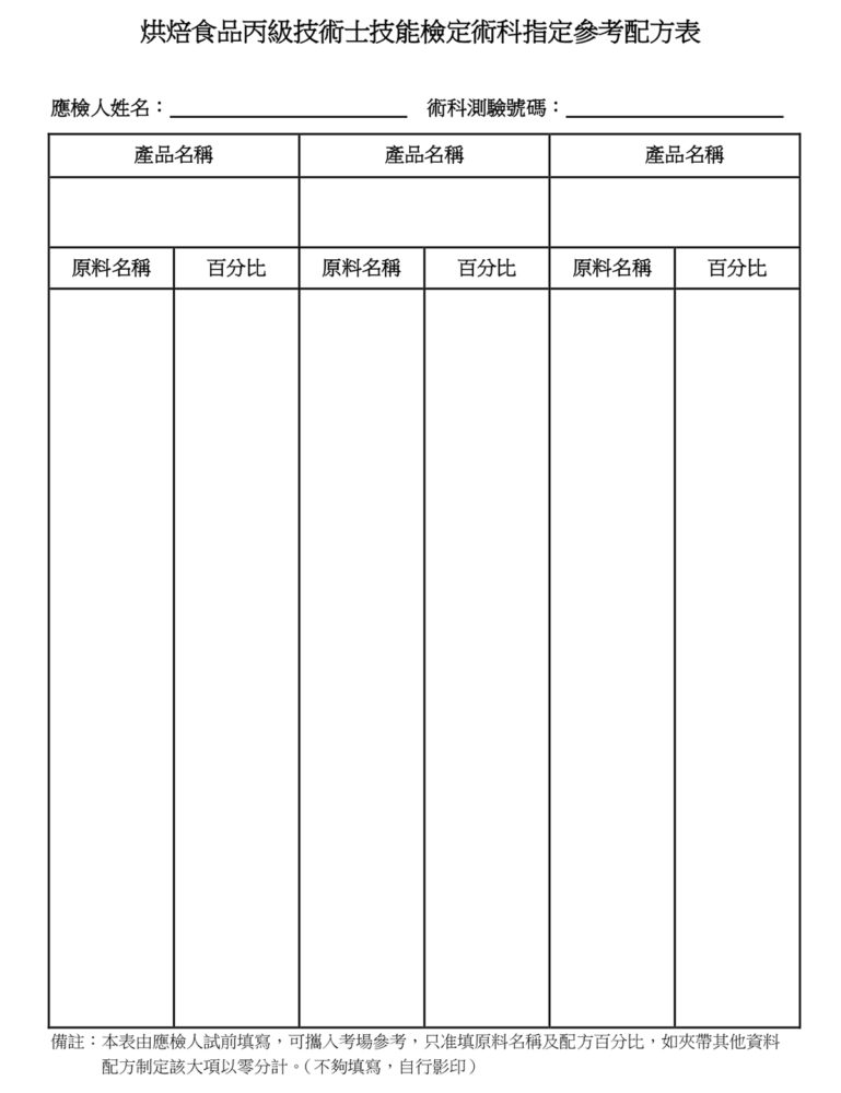 烘焙食品丙級西點蛋糕項-配方表